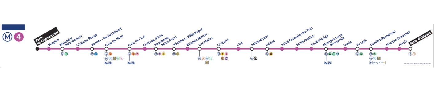 paris metro station pronunciation ligne 4