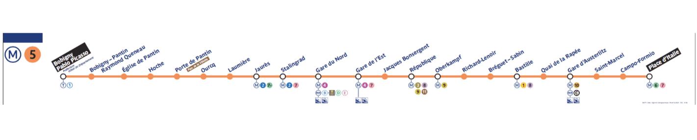 paris metro station pronunciation ligne 5