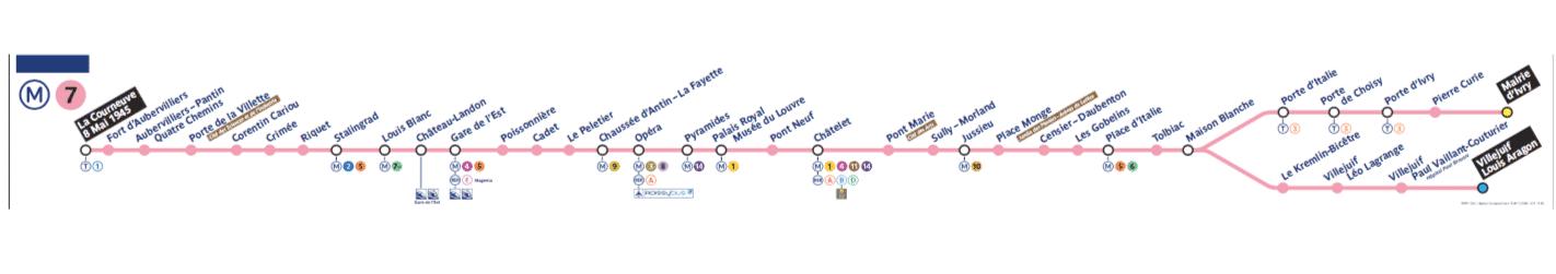 paris metro station pronunciation ligne 7