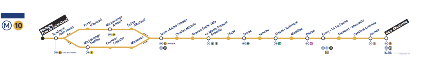 paris metro station pronunciation ligne 10