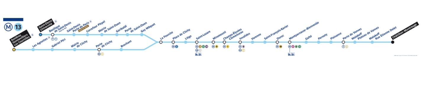paris metro station pronunciation ligne 13