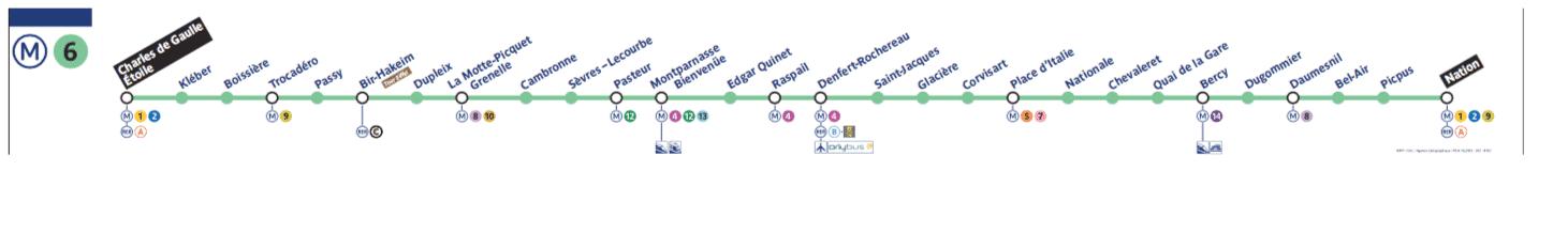 paris metro station pronunciation ligne 6