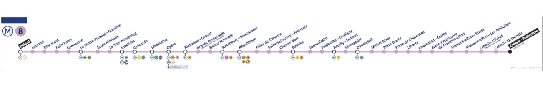 paris metro station pronunciation ligne 8